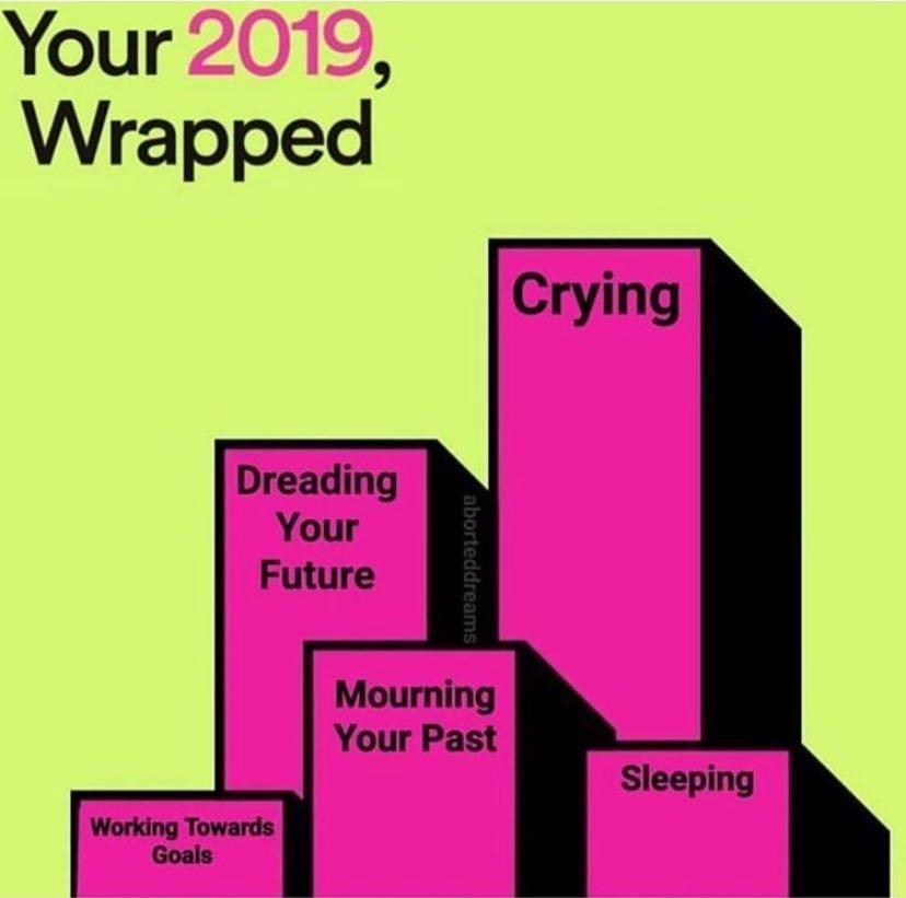 spotify wrapped depressng meme