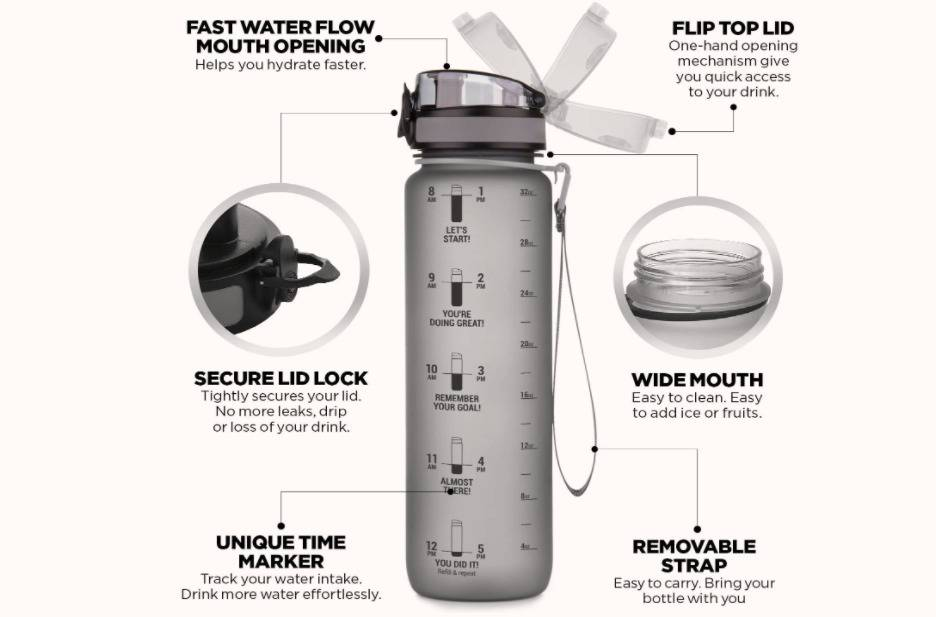 2020-10-14 10_42_14-Cactaki Water Bottle with Time Marker, Large BPA Free Water Bottle, Non-Toxic, 1